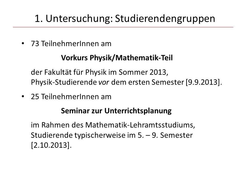 1. Untersuchung: Studierendengruppen 73 TeilnehmerInnen am Vorkurs Physik/Mathematik-Teil der Fakultät für Physik im Sommer 2013, Physik-Studierende v