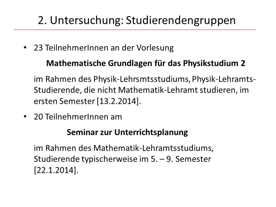 2. Untersuchung: Studierendengruppen 23 TeilnehmerInnen an der Vorlesung Mathematische Grundlagen für das Physikstudium 2 im Rahmen des Physik-Lehrsmt