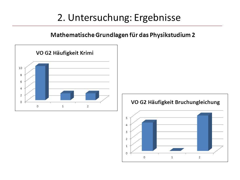 2. Untersuchung: Ergebnisse Mathematische Grundlagen für das Physikstudium 2