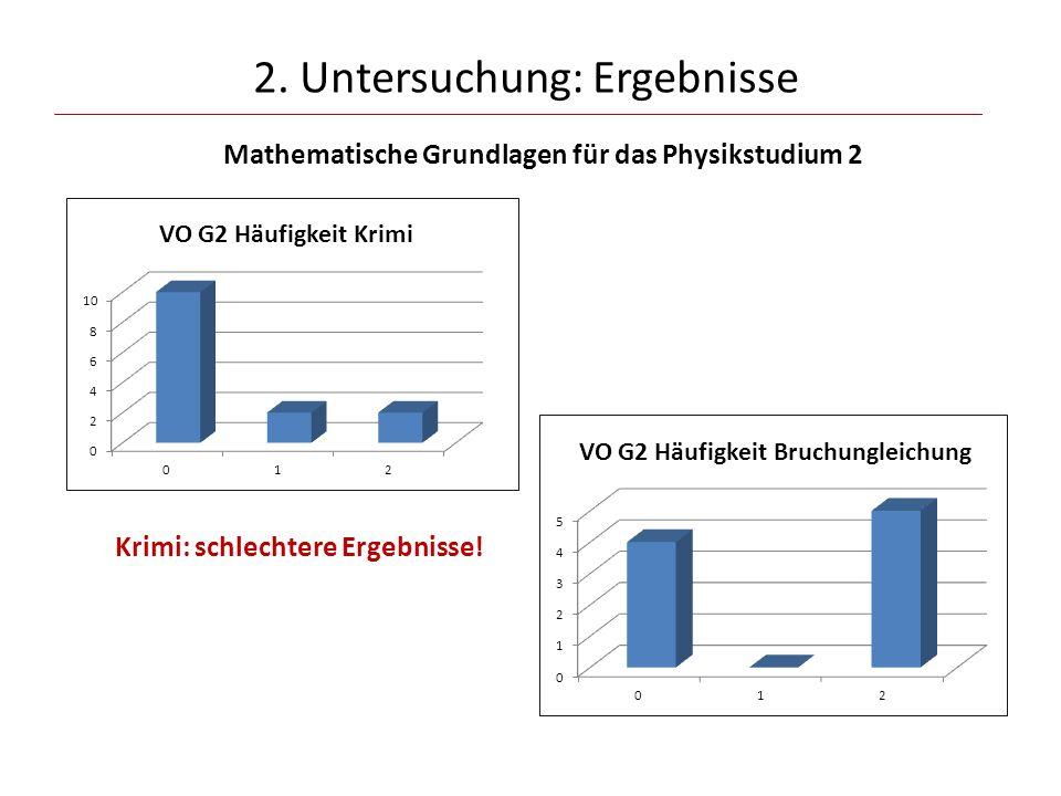 2. Untersuchung: Ergebnisse Mathematische Grundlagen für das Physikstudium 2 Krimi: schlechtere Ergebnisse!