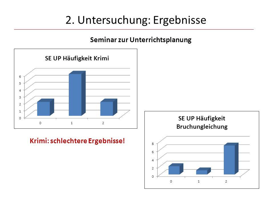 2. Untersuchung: Ergebnisse Seminar zur Unterrichtsplanung Krimi: schlechtere Ergebnisse!