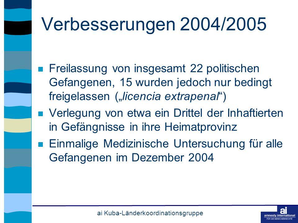 ai Kuba-Länderkoordinationsgruppe Verbesserungen 2004/2005 Freilassung von insgesamt 22 politischen Gefangenen, 15 wurden jedoch nur bedingt freigelassen (licencia extrapenal) Verlegung von etwa ein Drittel der Inhaftierten in Gefängnisse in ihre Heimatprovinz Einmalige Medizinische Untersuchung für alle Gefangenen im Dezember 2004