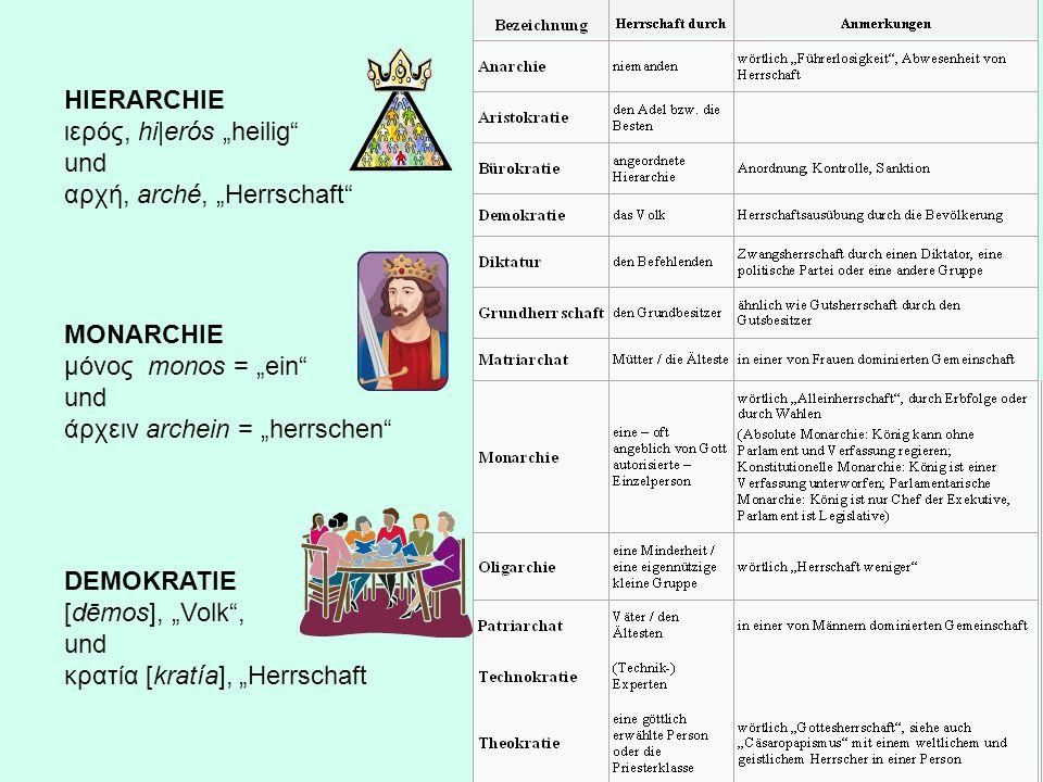 MONARCHIE μόνος monos = ein und άρχειν archein = herrschen DEMOKRATIE [dēmos], Volk, und κρατία [kratía], Herrschaft HIERARCHIE ιερός, hi|erós heilig und αρχή, arché, Herrschaft