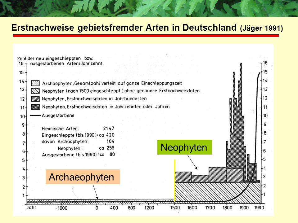 Erstnachweise gebietsfremder Arten in Deutschland (Jäger 1991) Archaeophyten Neophyten