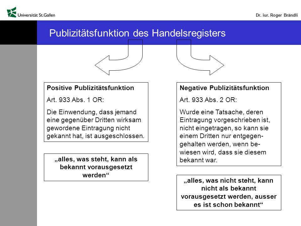 Dr. iur. Roger Brändli Positive Publizitätsfunktion Art. 933 Abs. 1 OR: Die Einwendung, dass jemand eine gegenüber Dritten wirksam gewordene Eintragun