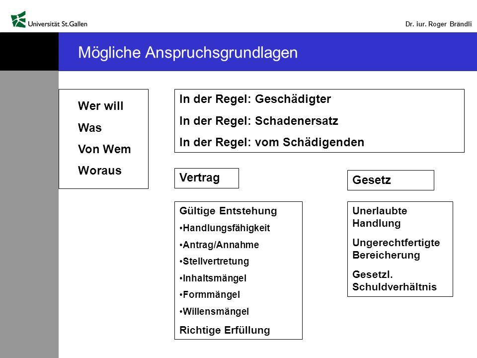 Dr. iur. Roger Brändli Mögliche Anspruchsgrundlagen Wer will Was Von Wem Woraus In der Regel: Geschädigter In der Regel: Schadenersatz In der Regel: v