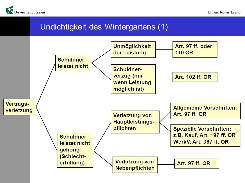 Dr. iur. Roger Brändli Undichtigkeit des Wintergartens (1) Vertrags- verletzung Schuldner leistet nicht Schuldner leistet nicht gehörig (Schlecht- erf