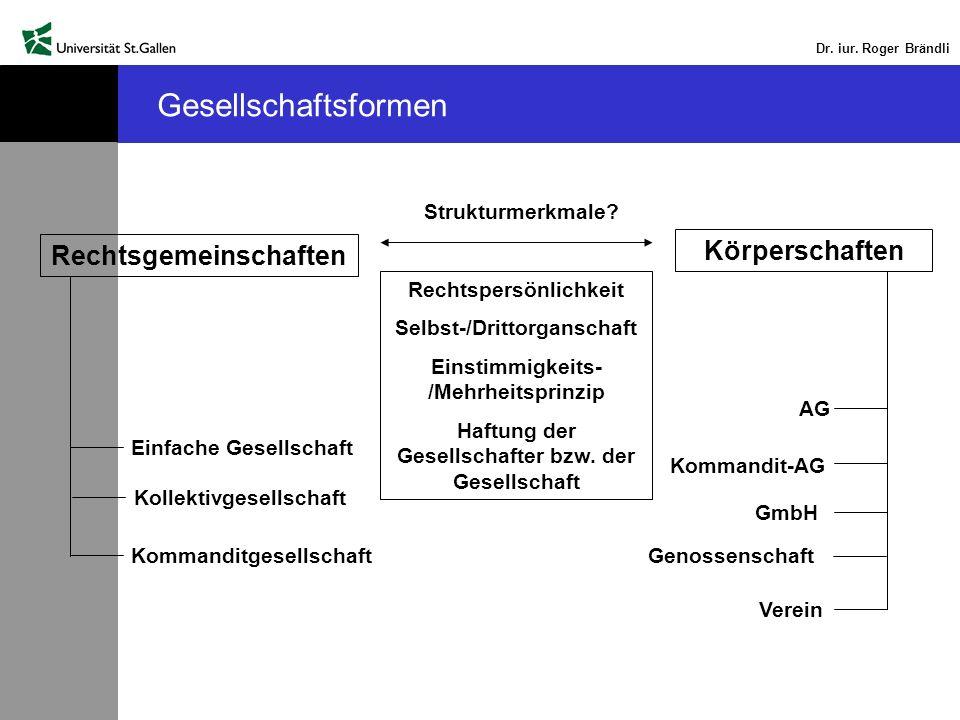 Dr. iur. Roger Brändli Rechtsgemeinschaften Körperschaften Strukturmerkmale? Einfache Gesellschaft Kollektivgesellschaft Kommanditgesellschaft AG Komm