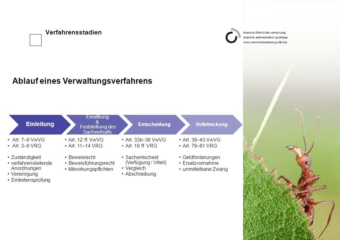 Verfahrensstadien Einleitung Art.7–9 VwVG Art.