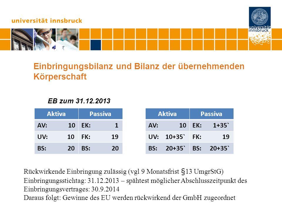 Einbringungsbilanz und Bilanz der übernehmenden Körperschaft AktivaPassiva AV: 10EK: 1 UV: 10FK: 19 BS: 20 EB zum 31.12.2013 AktivaPassiva AV: 10EK: 1