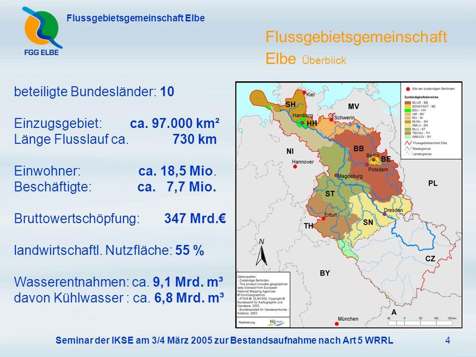 Seminar der IKSE am 3/4 März 2005 zur Bestandsaufnahme nach Art 5 WRRL5 Flussgebietsgemeinschaft Elbe Vertragspartner: 10 Bundesländer und der Bund Grundsätze/Ziele: kohärente Bewirtschaftungs- und Maßnahmenplanung Gemeinsamer intern.