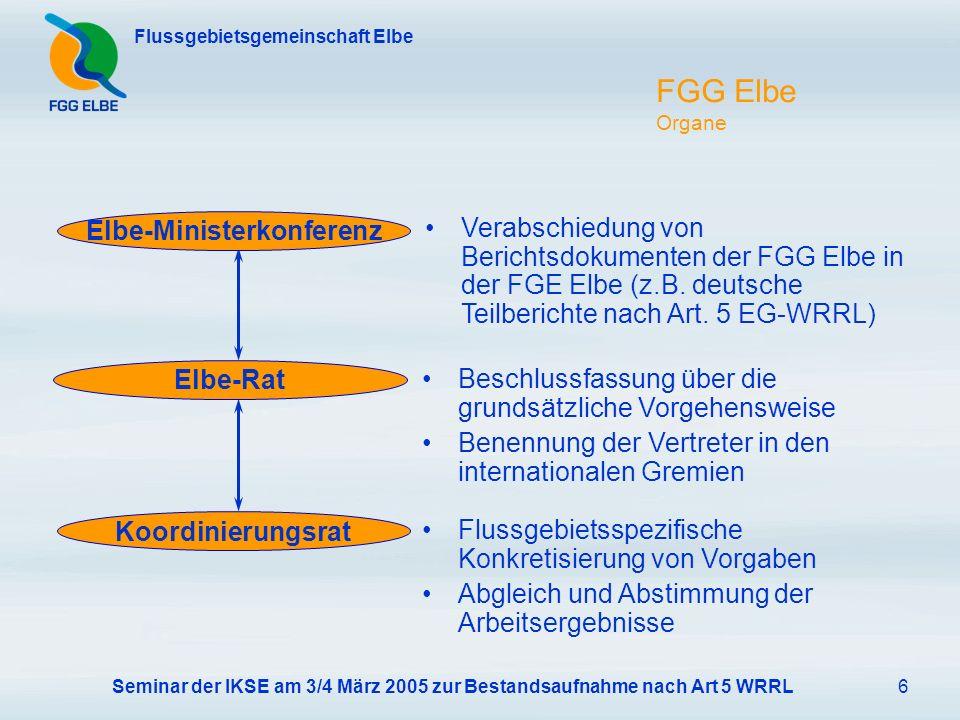 Seminar der IKSE am 3/4 März 2005 zur Bestandsaufnahme nach Art 5 WRRL6 Flussgebietsgemeinschaft Elbe Elbe-Ministerkonferenz Elbe-Rat Beschlussfassung über die grundsätzliche Vorgehensweise Benennung der Vertreter in den internationalen Gremien Koordinierungsrat Flussgebietsspezifische Konkretisierung von Vorgaben Abgleich und Abstimmung der Arbeitsergebnisse Verabschiedung von Berichtsdokumenten der FGG Elbe in der FGE Elbe (z.B.