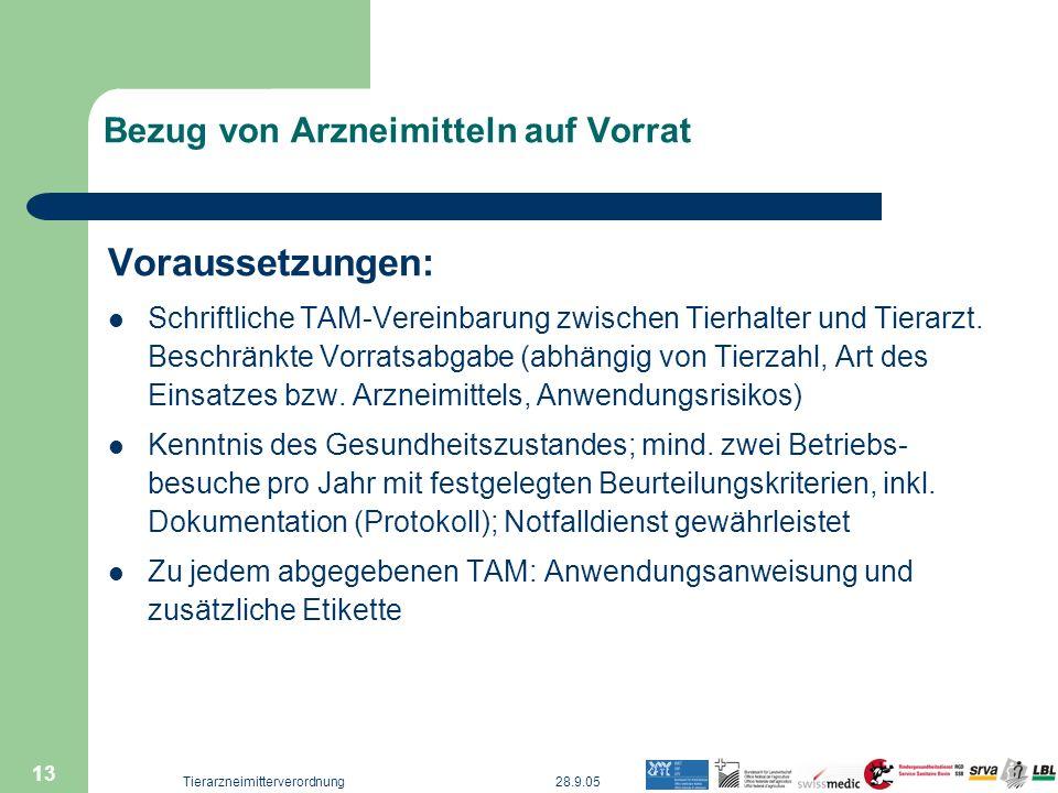 28.9.05Tierarzneimitterverordnung 13 Bezug von Arzneimitteln auf Vorrat Voraussetzungen: Schriftliche TAM-Vereinbarung zwischen Tierhalter und Tierarz