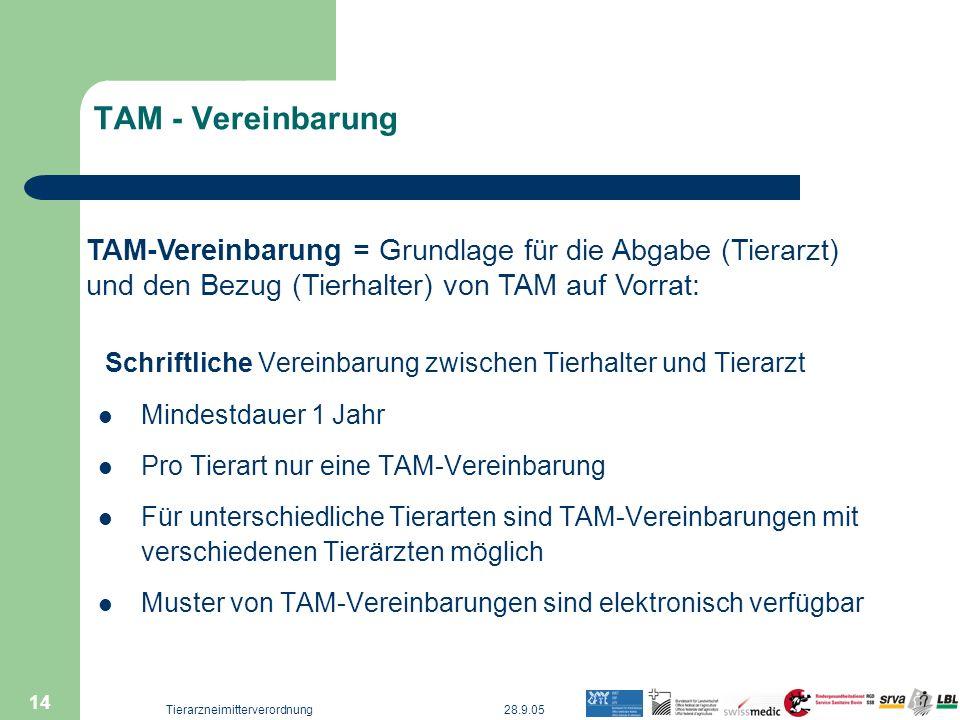 28.9.05Tierarzneimitterverordnung 14 TAM - Vereinbarung Schriftliche Vereinbarung zwischen Tierhalter und Tierarzt Mindestdauer 1 Jahr Pro Tierart nur