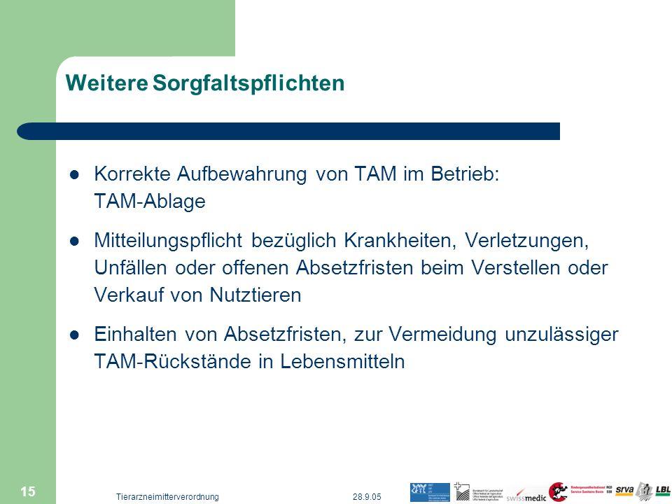 28.9.05Tierarzneimitterverordnung 15 Weitere Sorgfaltspflichten Korrekte Aufbewahrung von TAM im Betrieb: TAM-Ablage Mitteilungspflicht bezüglich Kran