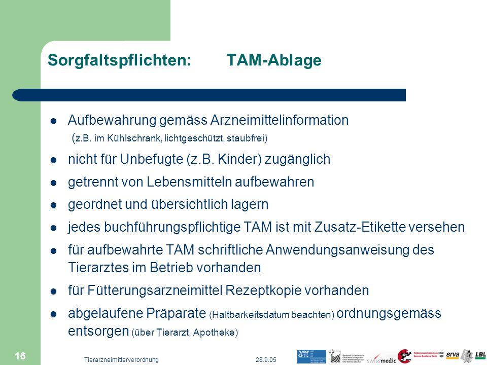 28.9.05Tierarzneimitterverordnung 16 Sorgfaltspflichten: TAM-Ablage Aufbewahrung gemäss Arzneimittelinformation ( z.B. im Kühlschrank, lichtgeschützt,
