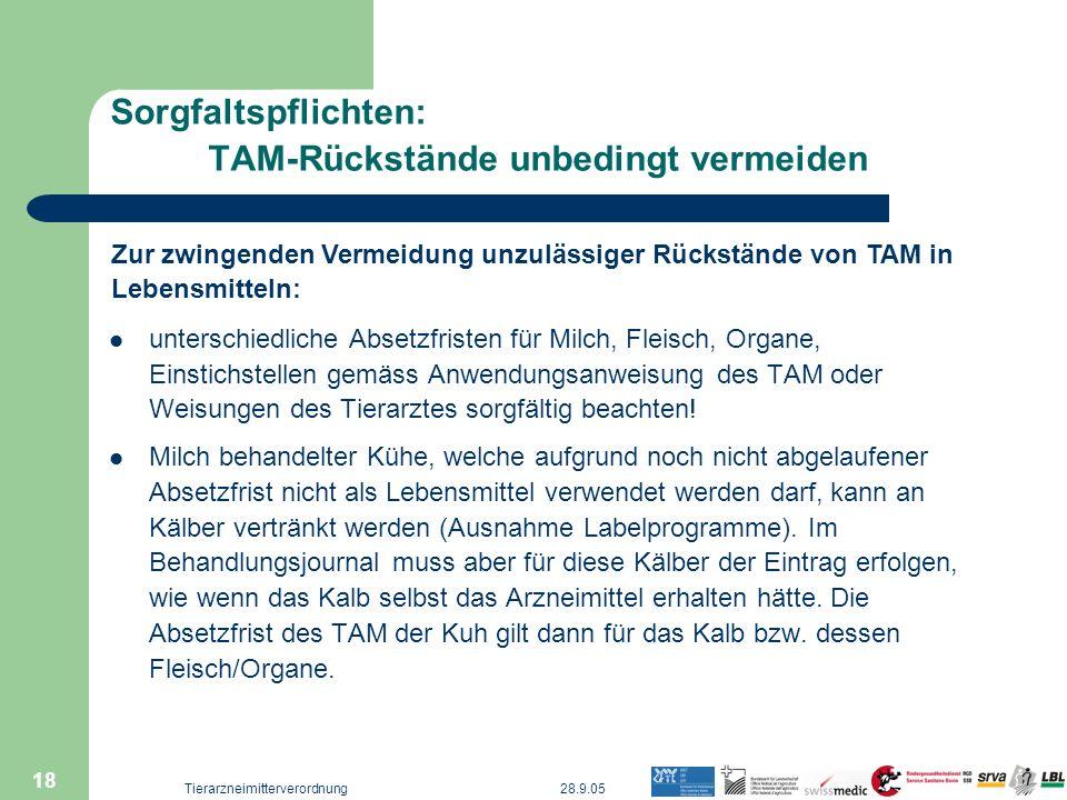 28.9.05Tierarzneimitterverordnung 18 Sorgfaltspflichten: TAM-Rückstände unbedingt vermeiden unterschiedliche Absetzfristen für Milch, Fleisch, Organe,