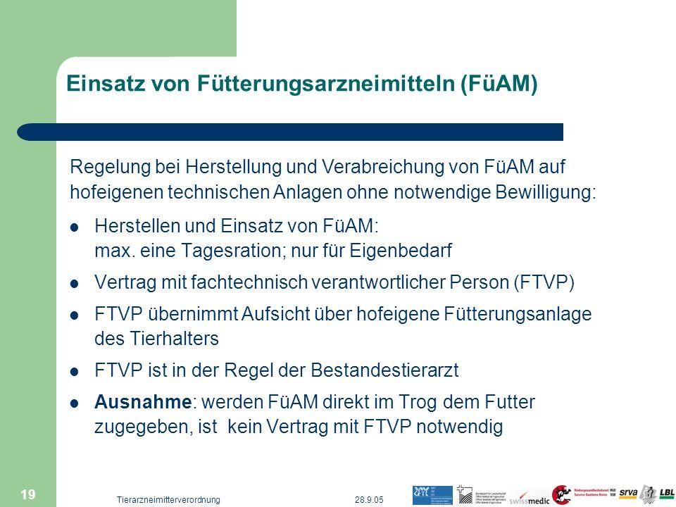 28.9.05Tierarzneimitterverordnung 19 Einsatz von Fütterungsarzneimitteln (FüAM) Herstellen und Einsatz von FüAM: max. eine Tagesration; nur für Eigenb