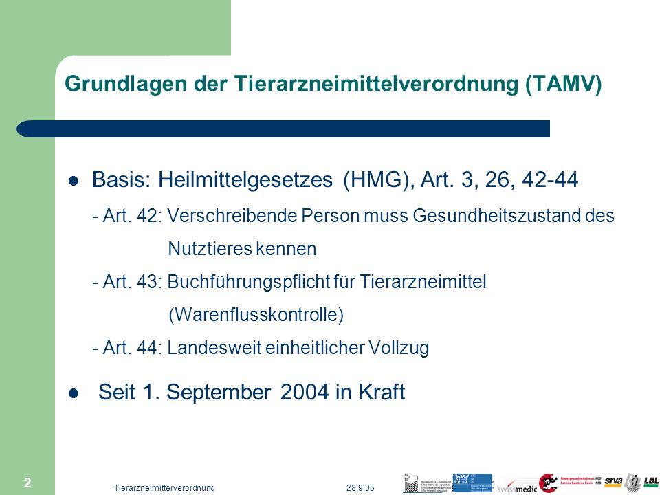 28.9.05Tierarzneimitterverordnung 2 Grundlagen der Tierarzneimittelverordnung (TAMV) Basis: Heilmittelgesetzes (HMG), Art. 3, 26, 42-44 - Art. 42: Ver