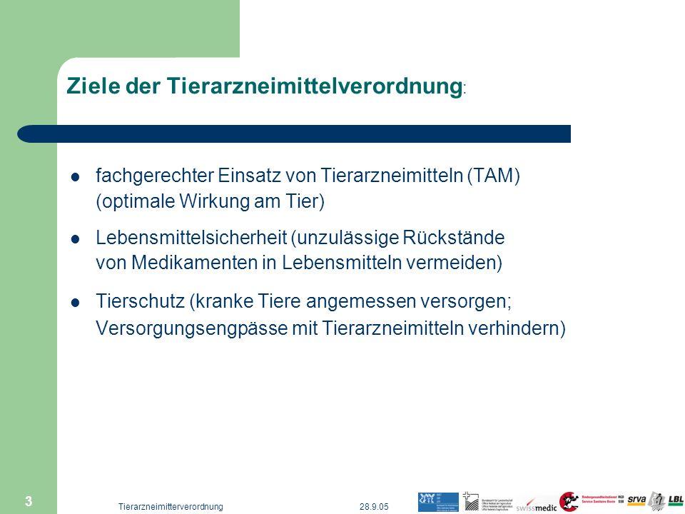 28.9.05Tierarzneimitterverordnung 3 Ziele der Tierarzneimittelverordnung : fachgerechter Einsatz von Tierarzneimitteln (TAM) (optimale Wirkung am Tier