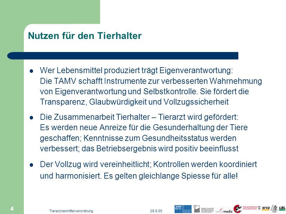 28.9.05Tierarzneimitterverordnung 4 Nutzen für den Tierhalter Wer Lebensmittel produziert trägt Eigenverantwortung: Die TAMV schafft Instrumente zur v