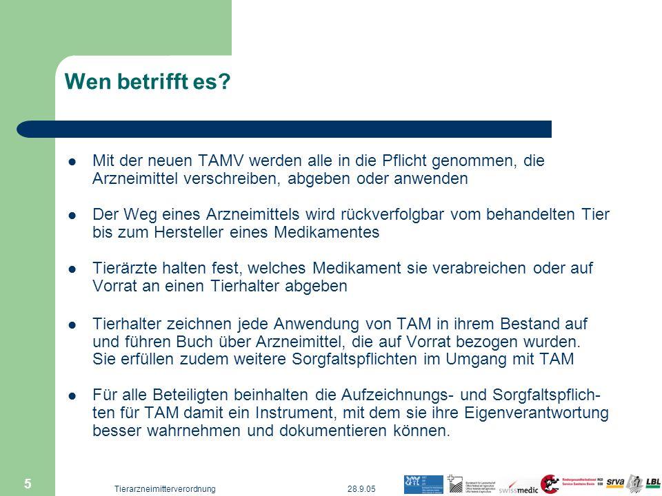 28.9.05Tierarzneimitterverordnung 16 Sorgfaltspflichten: TAM-Ablage Aufbewahrung gemäss Arzneimittelinformation ( z.B.