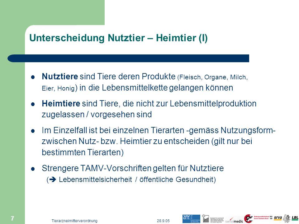 28.9.05Tierarzneimitterverordnung 7 Unterscheidung Nutztier – Heimtier (I) Nutztiere sind Tiere deren Produkte (Fleisch, Organe, Milch, Eier, Honig )