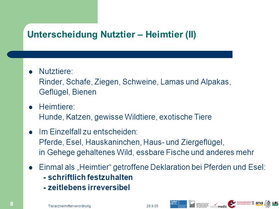 28.9.05Tierarzneimitterverordnung 8 Unterscheidung Nutztier – Heimtier (II) Nutztiere: Rinder, Schafe, Ziegen, Schweine, Lamas und Alpakas, Geflügel,