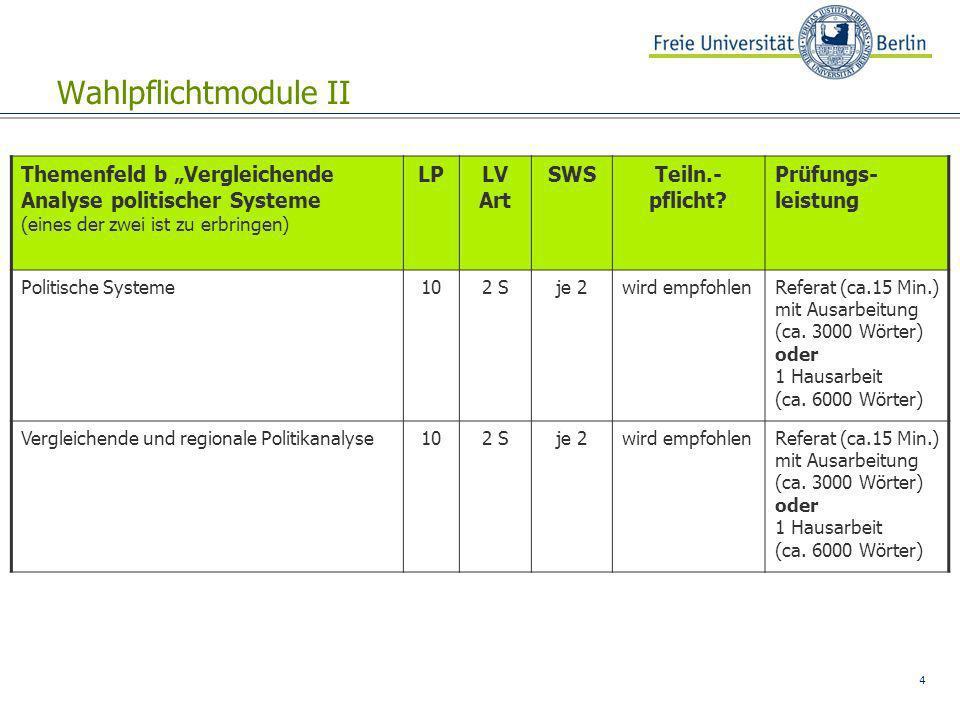 4 Wahlpflichtmodule II Themenfeld b Vergleichende Analyse politischer Systeme (eines der zwei ist zu erbringen) LPLV Art SWSTeiln.- pflicht? Prüfungs-