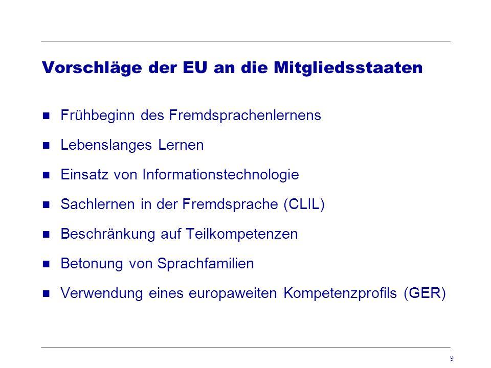 9 Vorschläge der EU an die Mitgliedsstaaten Frühbeginn des Fremdsprachenlernens Lebenslanges Lernen Einsatz von Informationstechnologie Sachlernen in