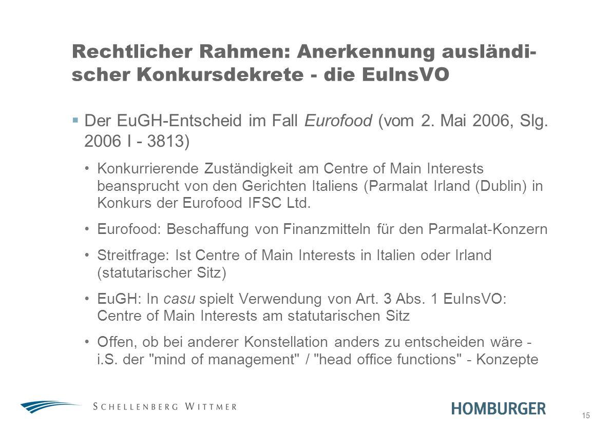 15 Rechtlicher Rahmen: Anerkennung ausländi- scher Konkursdekrete - die EulnsVO Der EuGH-Entscheid im Fall Eurofood (vom 2. Mai 2006, Slg. 2006 I - 38
