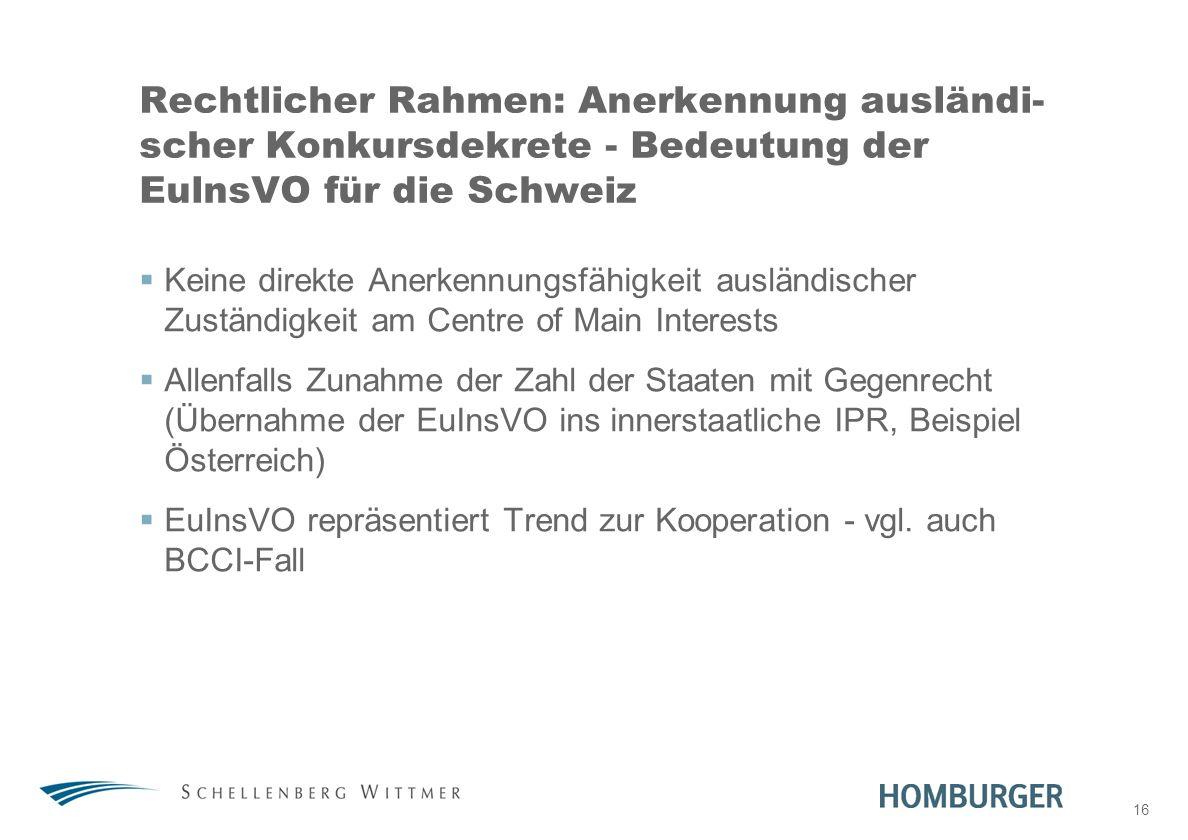 16 Rechtlicher Rahmen: Anerkennung ausländi- scher Konkursdekrete - Bedeutung der EulnsVO für die Schweiz Keine direkte Anerkennungsfähigkeit ausländi