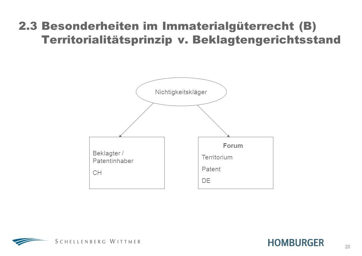 20 2.3Besonderheiten im Immaterialgüterrecht (B) Territorialitätsprinzip v. Beklagtengerichtsstand Nichtigkeitskläger Beklagter / Patentinhaber CH For