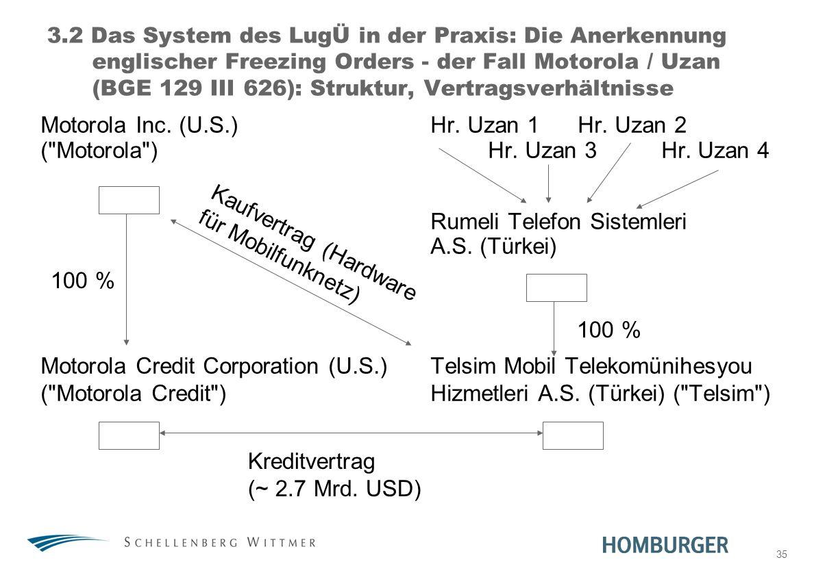 35 3.2 Das System des LugÜ in der Praxis: Die Anerkennung englischer Freezing Orders - der Fall Motorola / Uzan (BGE 129 III 626): Struktur, Vertragsv