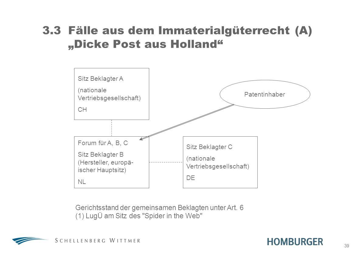 39 3.3Fälle aus dem Immaterialgüterrecht (A) Dicke Post aus Holland Sitz Beklagter A (nationale Vertriebsgesellschaft) CH Patentinhaber Gerichtsstand