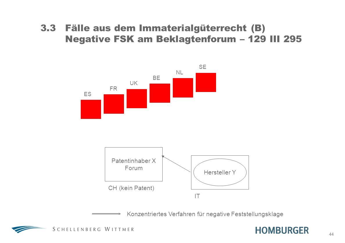44 3.3Fälle aus dem Immaterialgüterrecht (B) Negative FSK am Beklagtenforum – 129 III 295 Konzentriertes Verfahren für negative Feststellungsklage Pat
