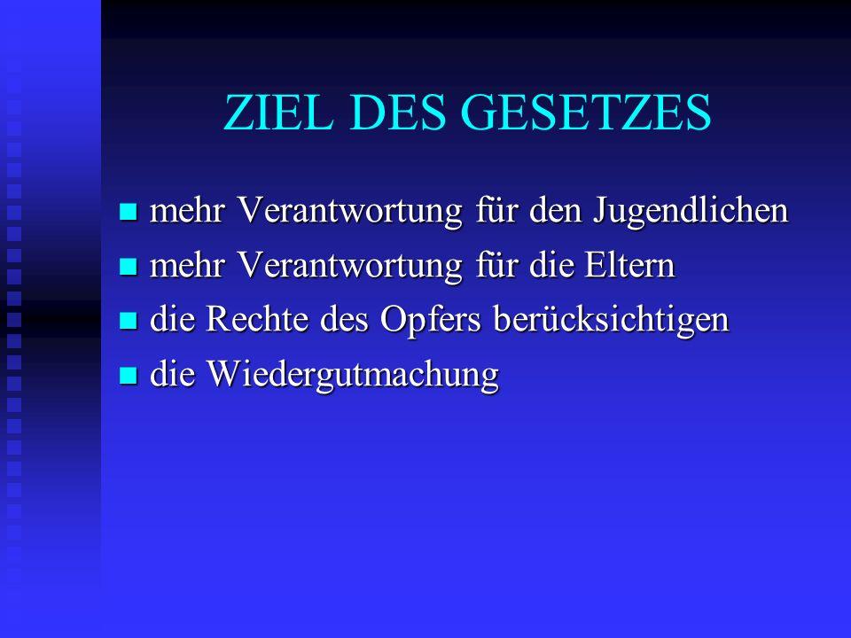 AUSSERGERICHTLICHE MAßNAHMEN (Art.