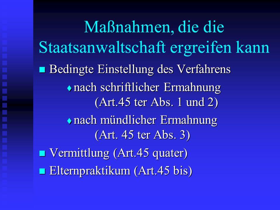 SCHRIFTLICHE ERMAHNUNG Art.45 ter Abs.