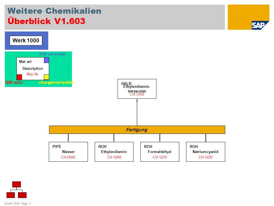 © SAP 2008 / Page 11 Ethylendiamin- tetraacetat HALB CH-3300 Weitere Chemikalien Überblick V1.603 Werk 1000 Description Mat art Mat Nr WM verwaltet QM activchargenverwaltet Wasser PIPE CH-0000 Ethylendiamin ROH CH-1200 Formaldehyd ROH CH-1210 Natriumcyanid ROH CH-1220 Fertigung