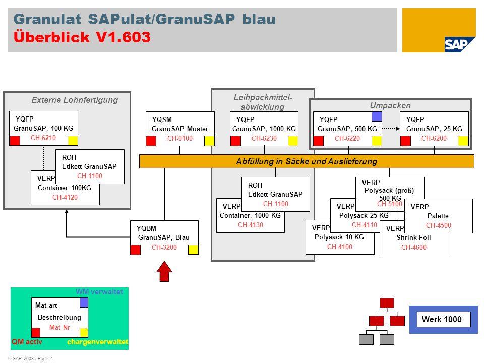 © SAP 2008 / Page 4 Leihpackmittel- abwicklung Polysack 10 KG VERP CH-4100 Polysack 25 KG VERP CH-4110 Polysack (groß) 500 KG VERP CH-5100 Shrink Foil