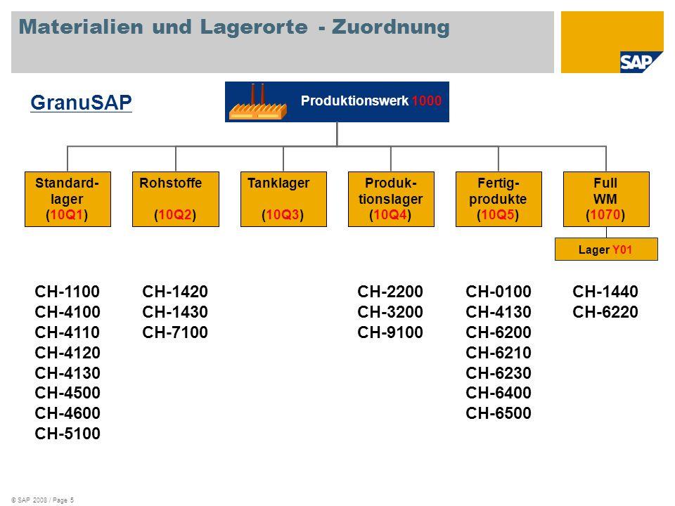 © SAP 2008 / Page 5 Rohstoffelll l (10Q2) Standard- lager (10Q1) Produk- tionslager (10Q4) Tanklagerlll llllllll (10Q3) Full WM (1070) Lager Y01 Produktionswerk 1000 CH-1420 CH-1430 CH-7100 CH-2200 CH-3200 CH-9100 CH-0100 CH-4130 CH-6200 CH-6210 CH-6230 CH-6400 CH-6500 CH-1100 CH-4100 CH-4110 CH-4120 CH-4130 CH-4500 CH-4600 CH-5100 GranuSAP Fertig- produkte (10Q5) CH-1440 CH-6220 Materialien und Lagerorte - Zuordnung