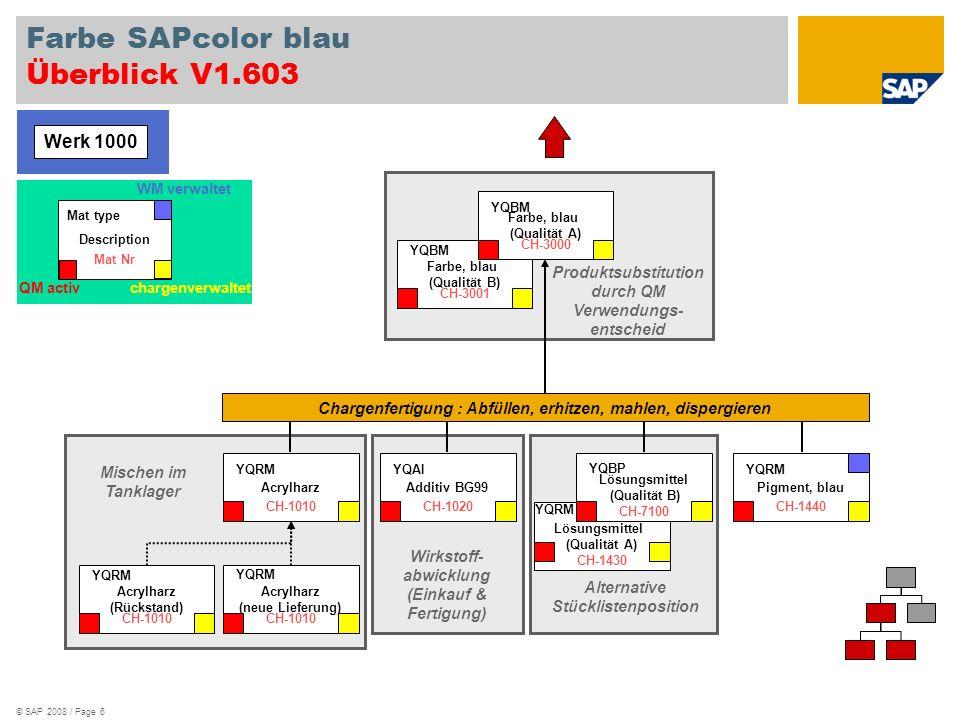 © SAP 2008 / Page 6 Produktsubstitution durch QM Verwendungs- entscheid Farbe, blau (Qualität B) YQBM CH-3001 Farbe SAPcolor blau Überblick V1.603 Werk 1000 Chargenfertigung : Abfüllen, erhitzen, mahlen, dispergieren Additiv BG99 YQAI CH-1020 Pigment, blau YQRM CH-1440 Description Mat type Mat Nr WM verwaltet QM activchargenverwaltet Acrylharz YQRM CH-1010 Lösungsmittel (Qualität A) YQRM CH-1430 Acrylharz (Rückstand) YQRM CH-1010 Acrylharz (neue Lieferung) YQRM CH-1010 Wirkstoff- abwicklung (Einkauf & Fertigung) Alternative Stücklistenposition Farbe, blau (Qualität A) YQBM CH-3000 Mischen im Tanklager Lösungsmittel (Qualität B) YQBP CH-7100