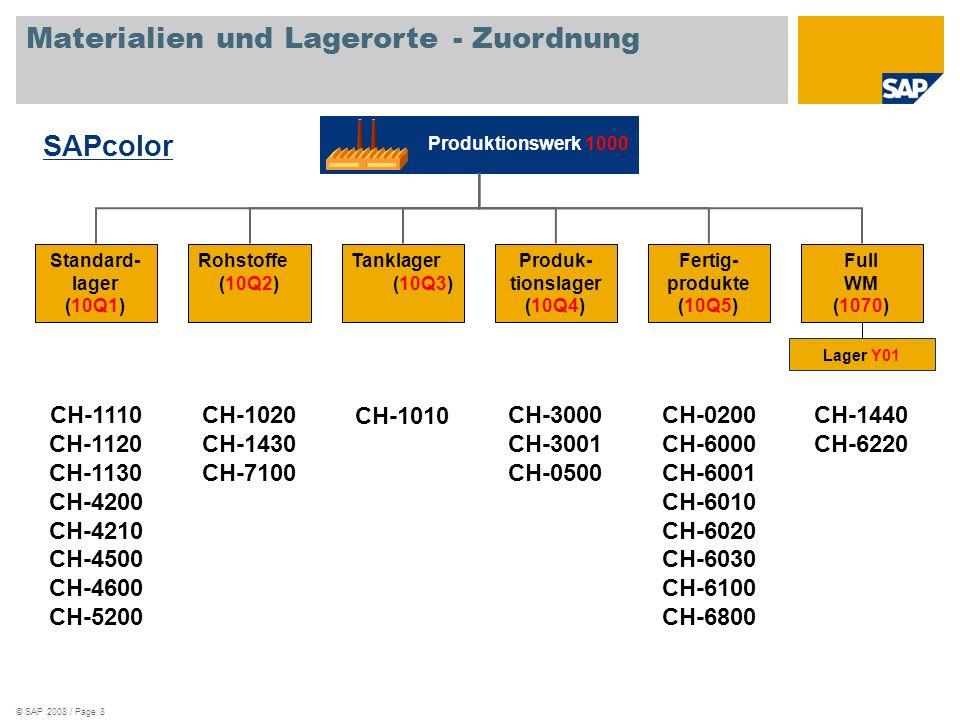 © SAP 2008 / Page 8 Standard- lager (10Q1) Produk- tionslager (10Q4) Rohstoffelll (10Q2) Tanklagerlll lllllll (10Q3) Full WM (1070) Lager Y01 Produkti