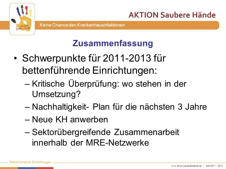 www.aktion-sauberehaende.de | ASH 2011 - 2013 Bettenführende Einrichtungen Keine Chance den Krankenhausinfektionen Zusammenfassung Schwerpunkte für 20
