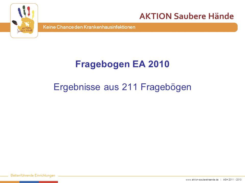 www.aktion-sauberehaende.de | ASH 2011 - 2013 Bettenführende Einrichtungen Keine Chance den Krankenhausinfektionen Fragebogen EA 2010 Ergebnisse aus 2