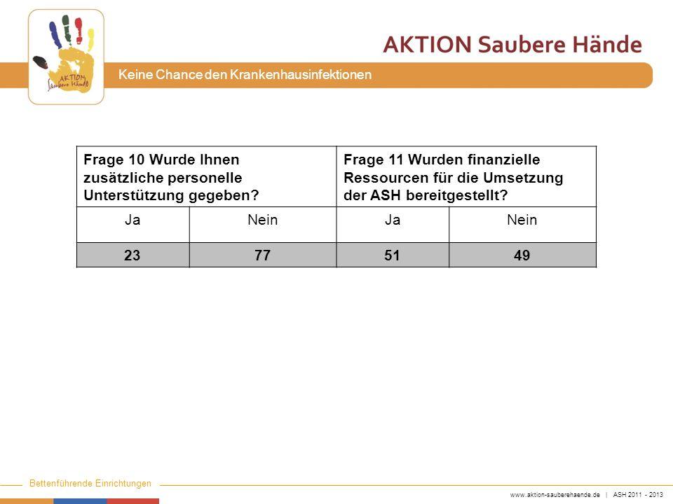 www.aktion-sauberehaende.de | ASH 2011 - 2013 Bettenführende Einrichtungen Keine Chance den Krankenhausinfektionen Frage 10 Wurde Ihnen zusätzliche pe