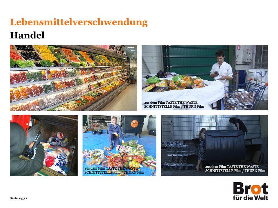Seite 14/31 Lebensmittelverschwendung Handel
