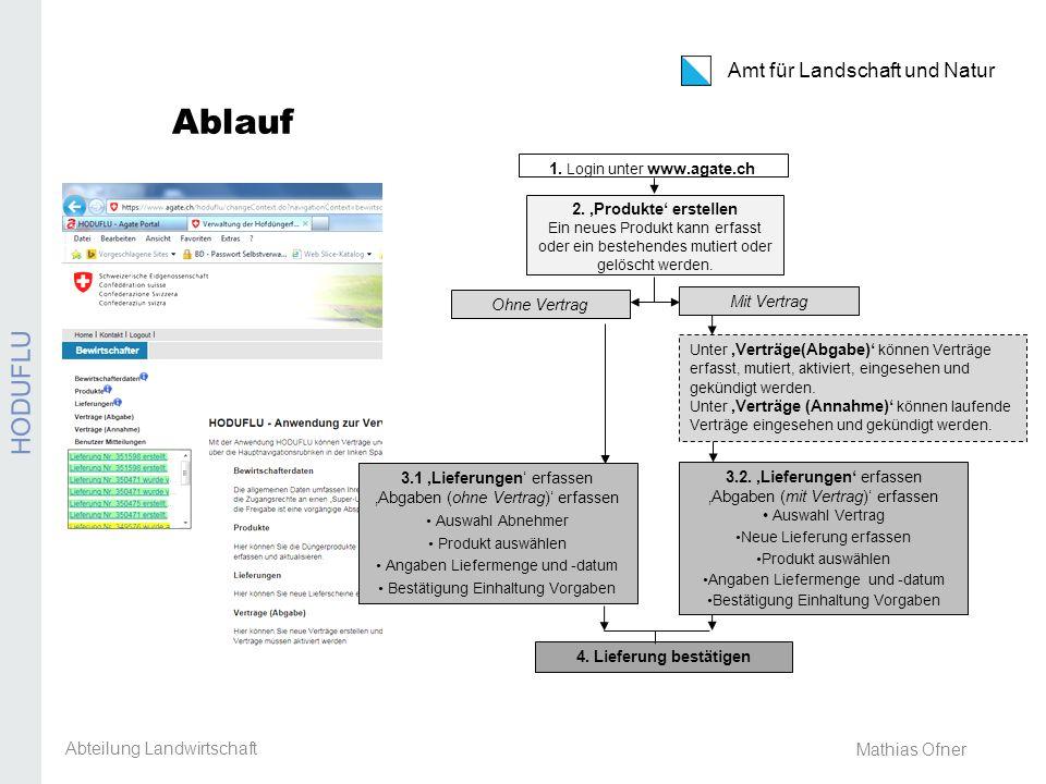 Amt für Landschaft und Natur REB / GMF / Extenso Mathias Ofner Ablauf Abteilung Landwirtschaft HODUFLU 1. Login unter www.agate.ch 2. Produkte erstell