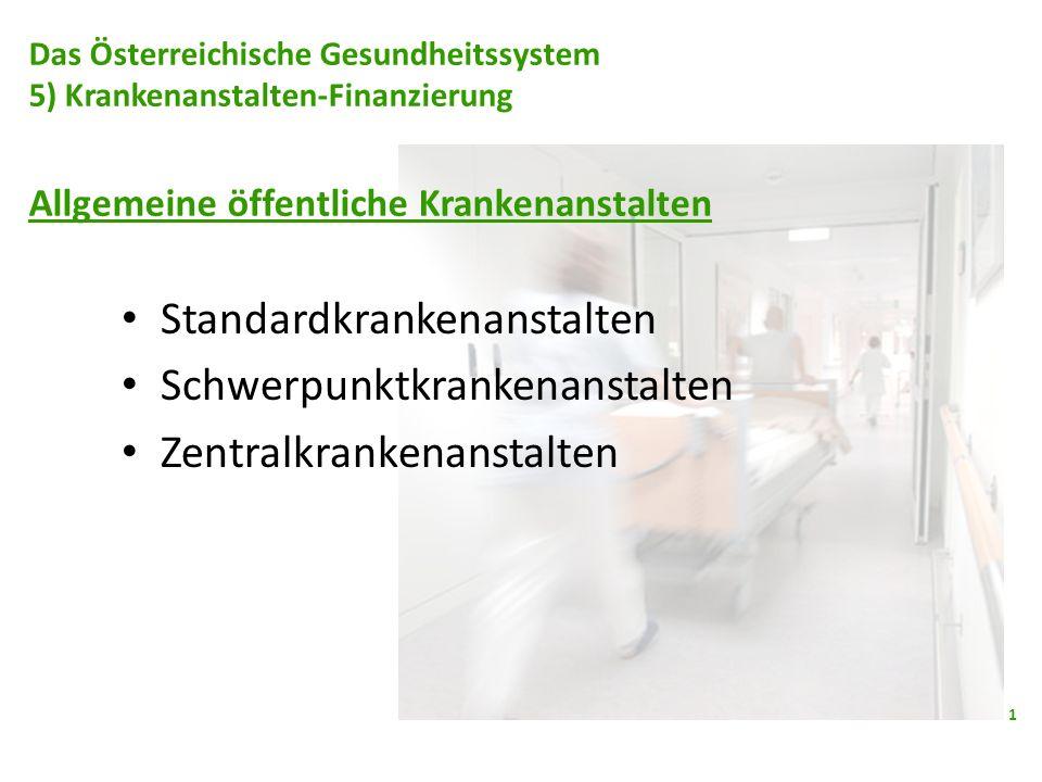 Standardkrankenanstalten Schwerpunktkrankenanstalten Zentralkrankenanstalten 1 Das Österreichische Gesundheitssystem 5) Krankenanstalten-Finanzierung