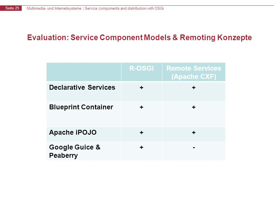 Multimedia- und Internetsysteme | Service components and distribution with OSGi Seite 25 Evaluation: Service Component Models & Remoting Konzepte R-OSGiRemote Services (Apache CXF) Declarative Services++ Blueprint Container++ Apache iPOJO++ Google Guice & Peaberry +-